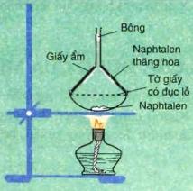 Thí nghiệm Naphtalen thăng hoa