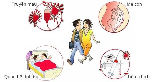 Các con đường lây truyền HIV