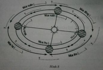 Giải sách bài tập Địa Lí 6 | Giải sbt Địa Lí 6