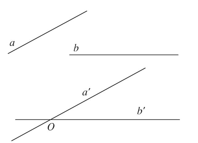 góc giữa hai đường thẳng