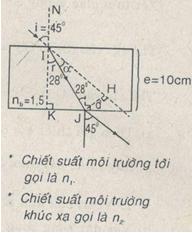bài 44 khúc xạ ánh sáng SGK Vật lí 11 Nâng cao