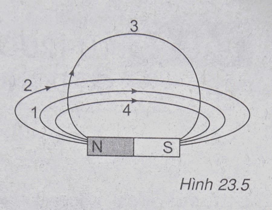 hinh 23-5