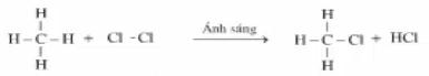 CH4 + Cl2 => CH3Cl + HCl