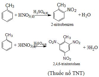 Điều chế thuốc nổ TNT
