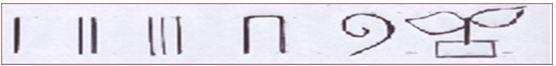 Người Ai Cập cổ  đại  nghĩ ra phép đếm từ 1 đến 10, Pi=3,16. và giỏi về hình học.