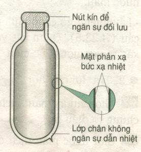 Phích nước