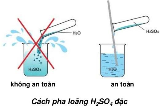 Phương pháp pha loãng axit sunfuric