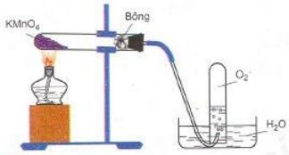 Điều chế Oxi bằng cách nhiệt phân KMnO4