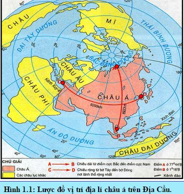 Vị trí Châu Á trên Địa Cầu