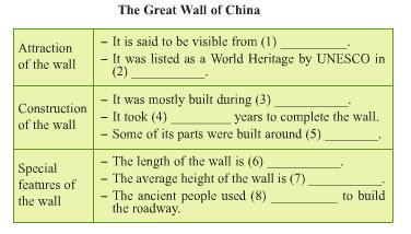 The Great Wall of China English 11