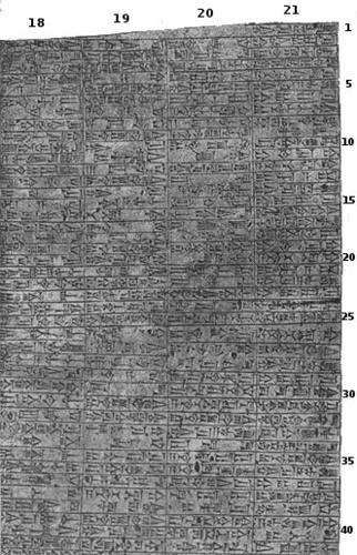 Văn bản khắc trên bia đá của bộ luật Hammurabi