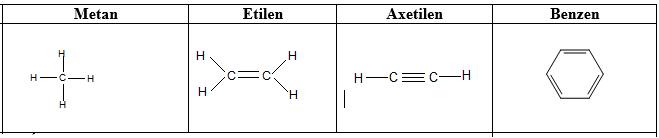 Công thức cấu tạo của một vài chất hữu cơ