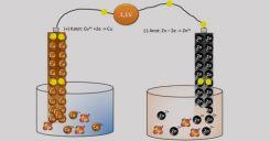 Bài 12: Thực hành Xác định suất điện động và điện trở trong của một pin điện hoá