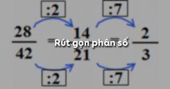 Bài 4: Rút gọn phân số