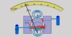 Bài 35: Các tác dụng của dòng điện xoay chiều - Đo cường độ và hiệu điện thế xoay chiều