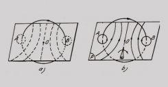 Bài 21: Từ trường của dòng điện chạy trong các dây dẫn có hình dạng đặc biệt