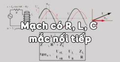 Bài 14: Mạch có R, L, C mắc nối tiếp