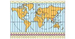 Bài 7: Sự vận động tự quay quanh trục của trái đất và các hệ quả
