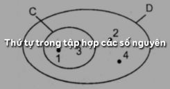 Bài 3: Thứ tự trong tập hợp các số nguyên