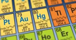 Bài 11: Luyện tập Bảng tuần hoàn, sự biến đổi tuần hoàn cấu hình electron nguyên tử và tính chất của các nguyên tố hóa học