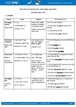 Đề cương ôn thi Học kỳ 2 môn Tiếng Anh lớp 8 năm học 2016 - 2017