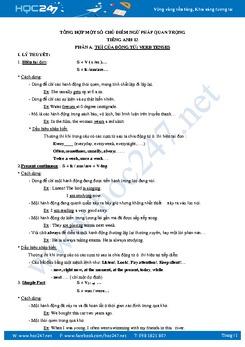 Tổng hợp ngữ pháp Tiếng Anh chương trình lớp 12
