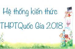 Tài liệu ôn thi THPT Quốc gia môn Toán 2018 Sở GD và ĐT Tuyên Quang