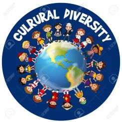 Unit 2 Tiếng Anh lớp 12: Cultural diversity - Sự đa dạng văn hóa