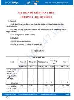 Ma trận đề kiểm tra 1 tiết Chương 1 Đại số 9
