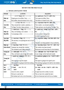 Lý thuyết và bài tập ôn thi HK1 Tiếng Anh lớp 10
