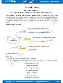 Phân tích khổ 2, 3 bài thơ Mùa xuân nho nhỏ của nhà thơ Thanh Hải