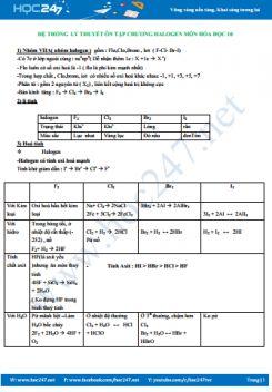 Hệ thống lý thuyết ôn tập Chương Halogen môn Hóa học 10 năm 2019-2020