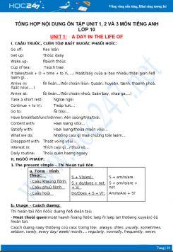 Tổng hợp lý thuyết bài học Unit 1, 2, 3 Tiếng Anh 10