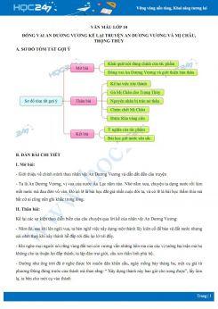 Hãy đóng vai An Dương Vương kể lại truyện An Dương Vương và Mị Châu, Trọng Thủy