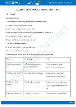 Cách sử dụng Would trong Tiếng Anh