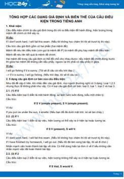 Tổng hợp các dạng giả định và biến thể của câu điều kiện trong Tiếng Anh