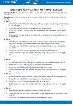 Tổng hợp cách phát âm 44 âm trong Tiếng Anh