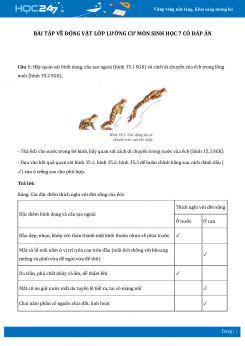 Bài tập về Động vật lớp lưỡng cư môn Sinh học 7 có đáp án